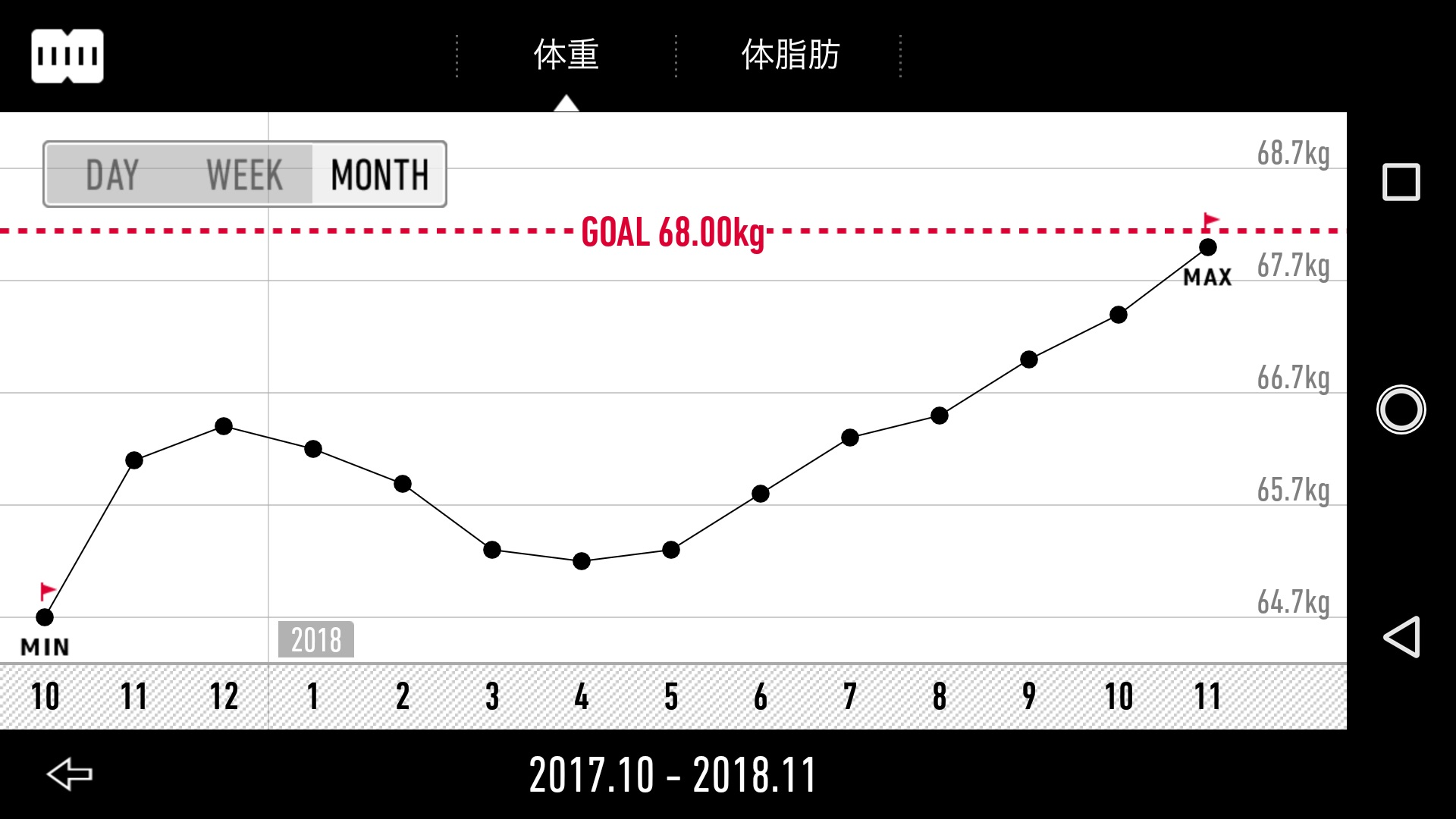 weight-increase1